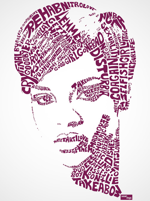 rihanna-word-art